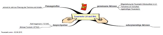 Feuerwehr Langenhorst, Welbergen